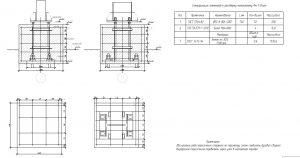 Фундамент для металлоконструкции