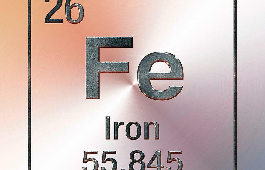 Стоимость железа - перспективы