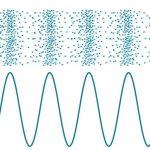 Подвление шума, защита от шума